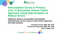 Immunization Errors in Primary Care: A Successful Human Factor Approach Using Data Analytics to Reduce Errors