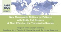 AM20-34: New Therapeutic Options for Patients with Sickle Cell Disease & Their Effect on the Transfusion Service