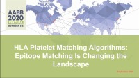 AM20-83: HLA Platelet Matching Algorithms: Epitope Matching Is Changing the Landscape
