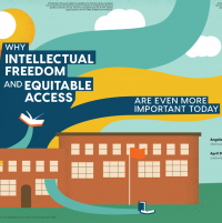 Why Intellectual Freedom and Equitable Access Are Even More Important Today (Volume 49, No.1, pgs 10-17)
