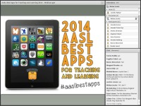 Best Apps for Teaching & Learning: Transform Teaching and Learning with Digital Tools