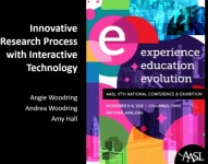 Innovative Research Process with Interactive Technology