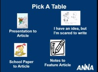 How to Publish an Article