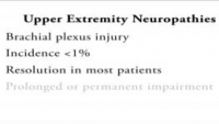 Avoiding Upper Extremity Neuropathy During Pelvic Surgery