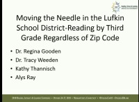 Moving the Needle in the Lufkin School District—Reading by Third Grade Regardless of Zip Code