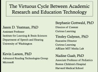 The Virtuous Cycle Between Academic Research and Education Technology