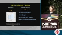 SYMPOSIUM 16 - JHLT at ISHLT: The Year in a Capsule