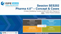 Pharma 4.0 Concepts & Cases