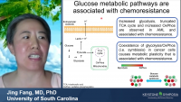 Short Talk: Dissect the Function of GPR68 in Acute Myeloid Leukemia and Hematopoietic Stem Cells
