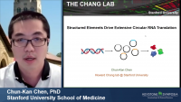 Short Talk: Structured Elements Drive Circular RNA Translation and Expand the Human Proteome icon