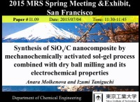 Synthesis of Siox/C Nanocomposite by Mechanochemically Activated Sol-Gel Process Combined with Dry Ball Milling and Its Electrochemical Properties