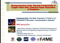 Strong Increase of the Thermal Conductivity of Copper Films after Chemical Vapor Deposition of Graphene