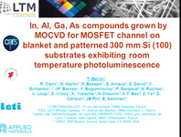In, Al, Ga, As Compounds Grown by MOCVD for MOSFET Channel on Blanket and Patterned 300 mm Si (100) Substrates Exhibiting Room Temperature Photoluminescence