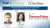 Advanced Diagnostic Tools for Characterizing Lithium Metal and Solid-State Batteries
