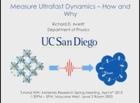 Tutorial WW: Measure Ultrafast Dynamics - How and Why