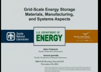 Grid-Scale Energy Storage: Materials, Manufacturing, and Systems Aspects, Part 1: Energy Storage and Future Grid