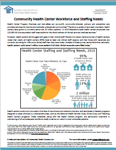 Community Health Center Workforce and Staffing Needs