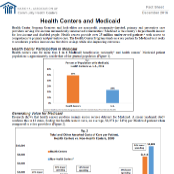 Health Centers and Medicaid, December 2016