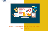 Understanding the Importance of Cash Flow (eLearning)