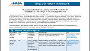 Influenza Vaccination Technical Assistance Materials for Health Centers Curated by the Flu LEAD (Linkages to End Access Disparities) Team