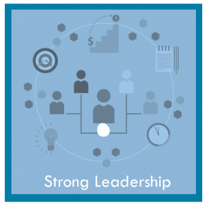 Being a Leader vs. Being a Boss: Introducing the Six Core Areas