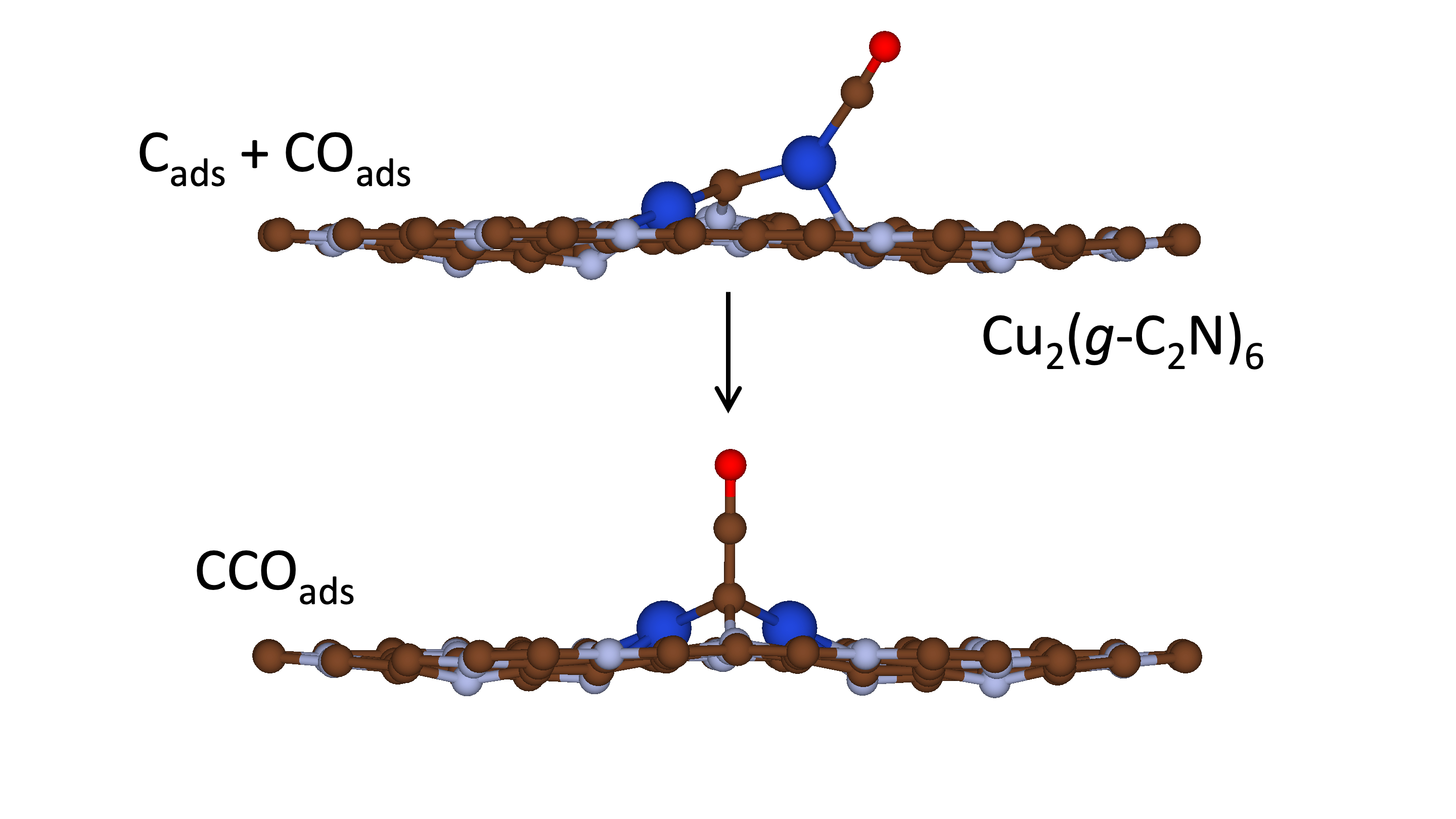 An interesting elementary step of carbon-carbon coupling on the Cu<sub>2</sub>(<i>g</i>-C<sub>2</sub>N)<sub>6</sub> elecctrocatalyst: C + CO → CCO.